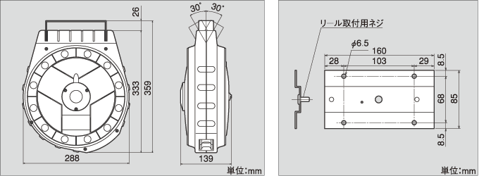 超级卷轴尺寸/安装支架尺寸